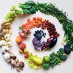 Fructe și legume fără zahăr
