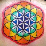 Tatuaj: la ce riscuri te expui