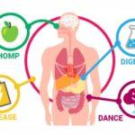 Tulburări metabolice: simptome, cauze și complicații