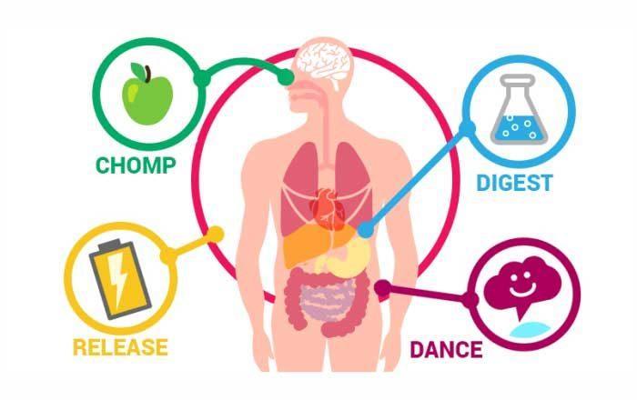 Tulburări metabolice