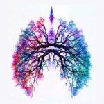 Insuficiența respiratorie: simptome, cauze și tratament